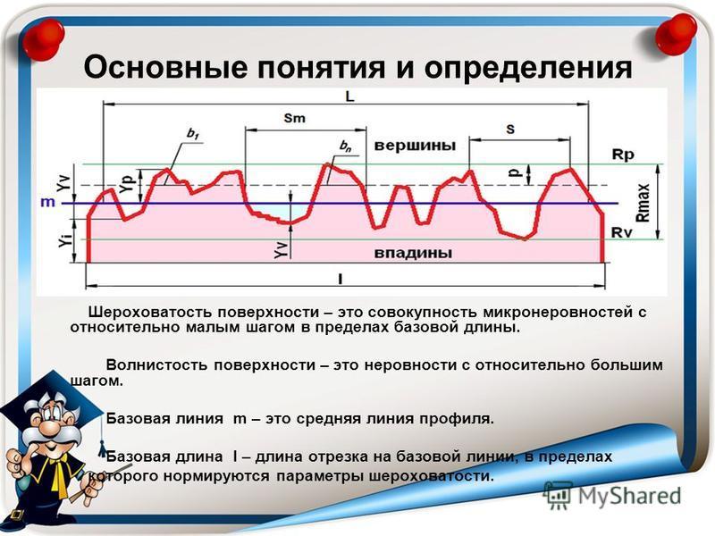 Шероховатость поверхности – это совокупность микронеровностей с относительно малым шагом в пределах базовой длины. Волнистость поверхности – это неровности с относительно большим шагом. Базовая линия m – это средняя линия профиля. Базовая длина l – д