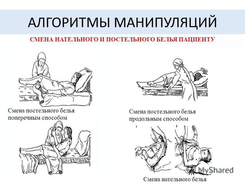 Схема ухода за тяжелобольными
