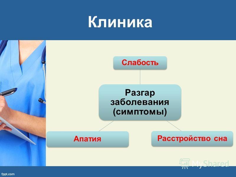Клиника Разгар заболевания (симптомы) Слабость Расстройство сна Апатия