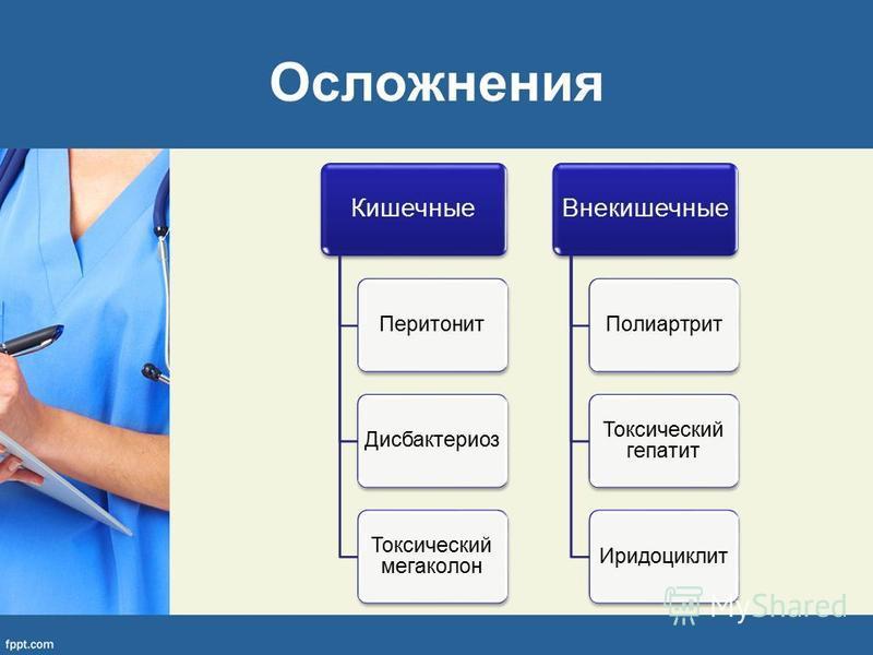 Осложнения Кишечные Перитонит Дисбактериоз Токсический мегаколон Внекишечные Полиартрит Токсический гепатит Иридоциклит