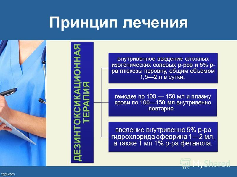 Принцип лечения ДЕЗИНТОКСИКАЦИОННАЯ ТЕРАПИЯ внутривенное введение сложных изотонических солевых р-ров и 5% р- ра глюкозы поровну, общим объемом 1,52 л в сутки. гемодез по 100 150 мл и плазму крови по 100150 мл внутривенно повторно. введение внутривен