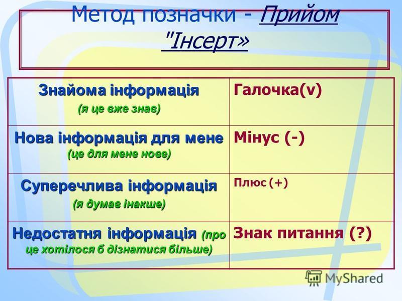 Метод позначки - Прийом