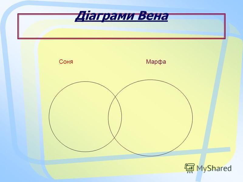 Діаграми Вена Соня Марфа