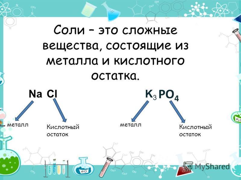Соли – это сложные вещества, состоящие из металла и кислотного остатка. PO 4 металл Кислотный остаток металл Кислотный остаток NaClK3K3