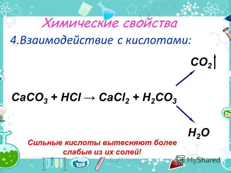 Химические свойства 4. Взаимодействие с кислотами: Сильные кислоты вытесняют более слабые из их солей! CO 2 CaCO 3 + HCl CaCl 2 + H 2 CO 3 H 2 O