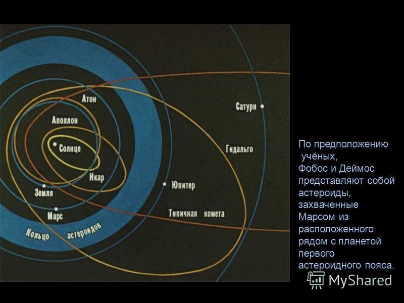 По предположению учёных, Фобос и Деймос представляют собой астероиды, захваченные Марсом из расположенного рядом с планетой первого астероидного пояса.