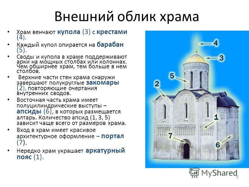 Внешний облик храма Храм венчают купола (3) с крестами (4 ). Каждый купол опирается на барабан (5). Своды и купола в храме поддерживают арки на мощных столбах или колоннах. Чем обширнее храм, тем больше в нем столбов. Верхние части стен храма снаружи
