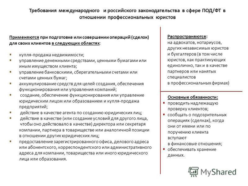 Требования международного и российского законодательства в сфере ПОД/ФТ в отношении профессиональных юристов Применяются при подготовке или совершении операций (сделок) для своих клиентов в следующих областях: купля-продажа недвижимости; управление д
