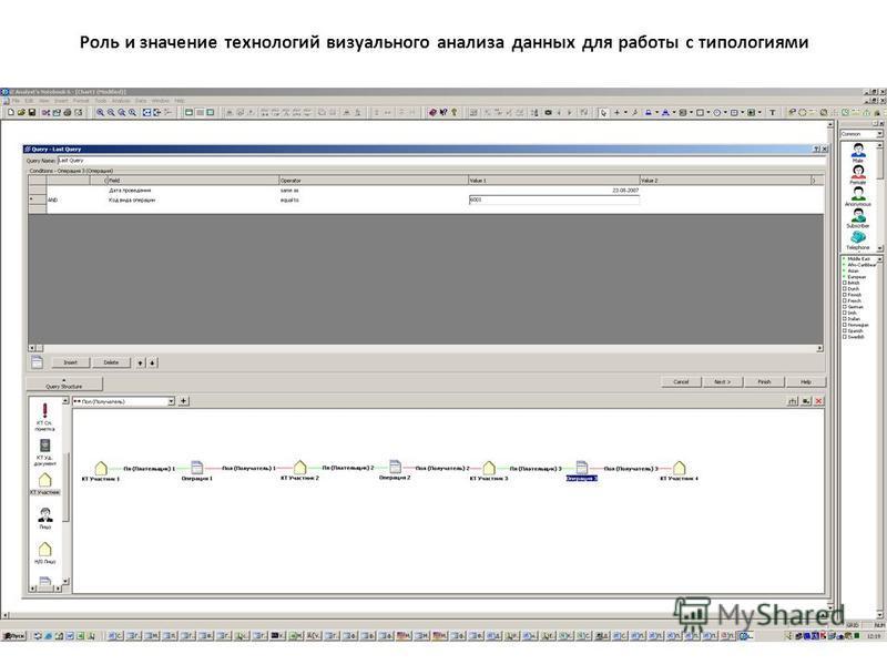 Роль и значение технологий визуального анализа данных для работы с типологиями 126