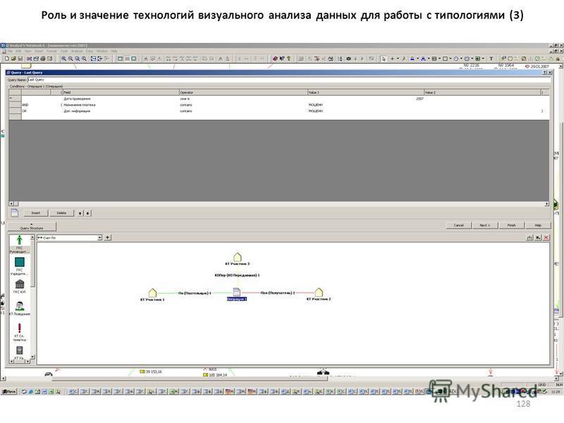 Роль и значение технологий визуального анализа данных для работы с типологиями (3) 128