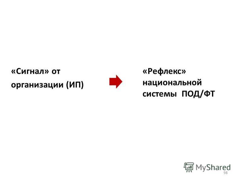 «Сигнал» от организации (ИП) 98 «Рефлекс» национальной системы ПОД/ФТ
