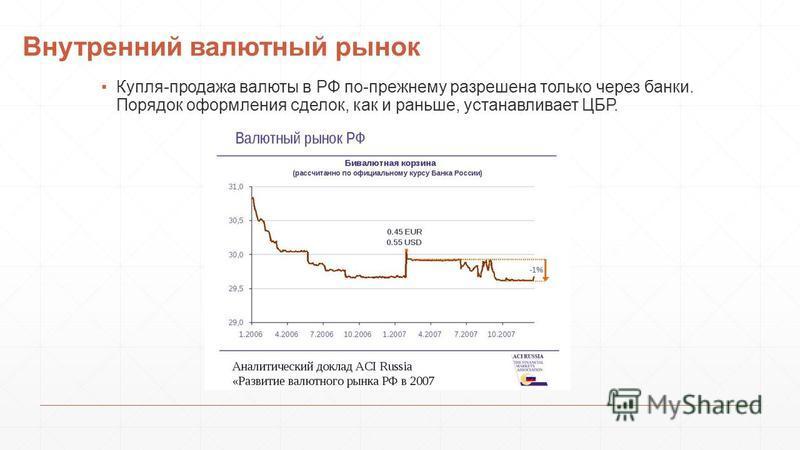 Внутренний валютный рынок Купля-продажа валюты в РФ по-прежнему разрешена только через банки. Порядок оформления сделок, как и раньше, устанавливает ЦБР.