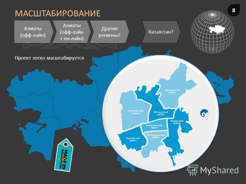 МАСШТАБИРОВАНИЕ 8 Алматы (офф-лайн) Алматы (офф-лайн + он-лайн) Другие регионы? Казахстан? Проект легко масштабируется