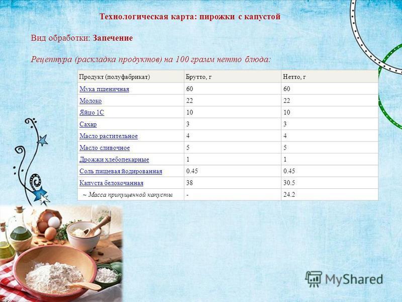Продукт (полуфабрикат)Брутто, г Нетто, г Мука пшеничная 60 Молоко 22 Яйцо 1С10 Сахар 33 Масло растительное 44 Масло сливочное 55 Дрожжи хлебопекарные 11 Соль пищевая йодированная 0.45 Капуста белокочанная 3830.5 ~ Масса припущенной капусты-24.2 Техно