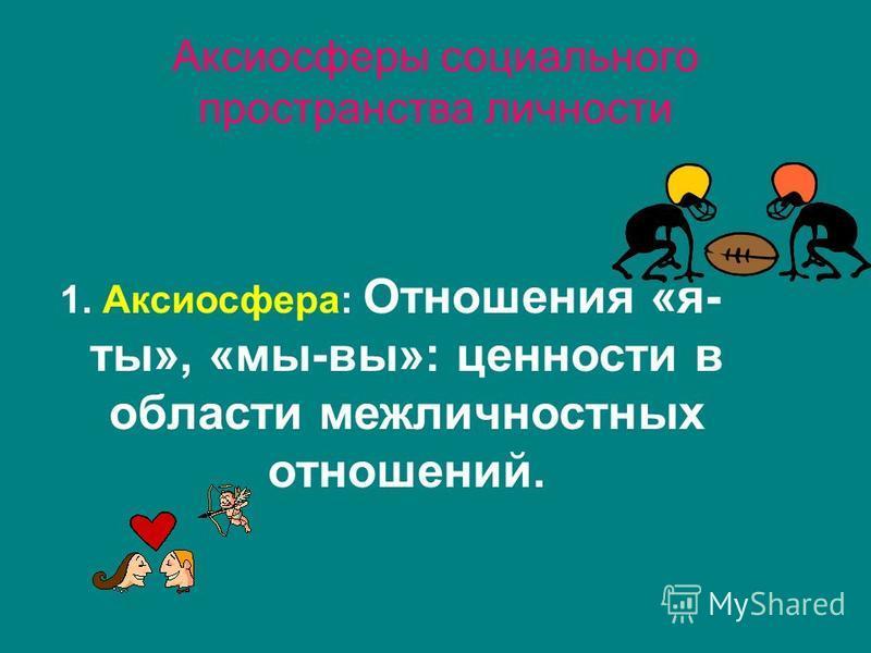 Аксиосферы социального пространства личности 1. Аксиосфера: Отношения «я- ты», «мы-вы»: ценности в области межличностных отношений.