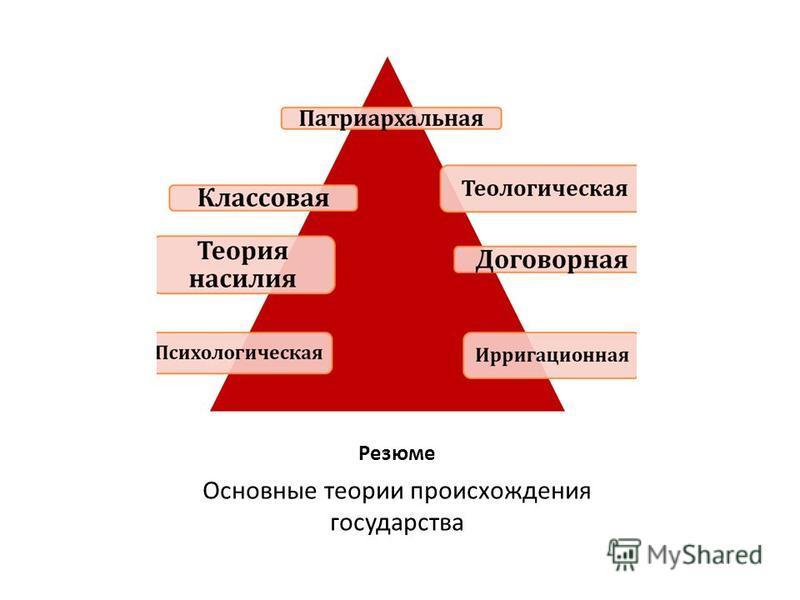 Резюме Основные теории происхождения государства