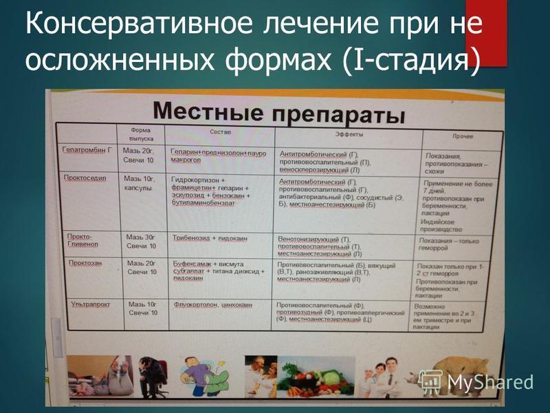Консервативное лечение при не осложненных формах (I-стадия)
