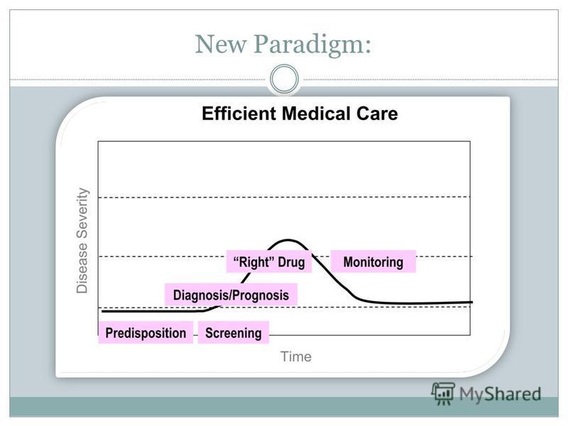 New Paradigm: