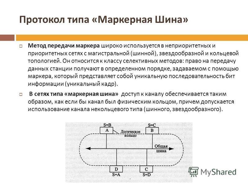 Протокол типа « Маркерная Шина » Метод передачи маркера широко используется в неприоритетных и приоритетных сетях с магистральной ( шинной ), звездообразной и кольцевой топологией. Он относится к классу селективных методов : право на передачу данных