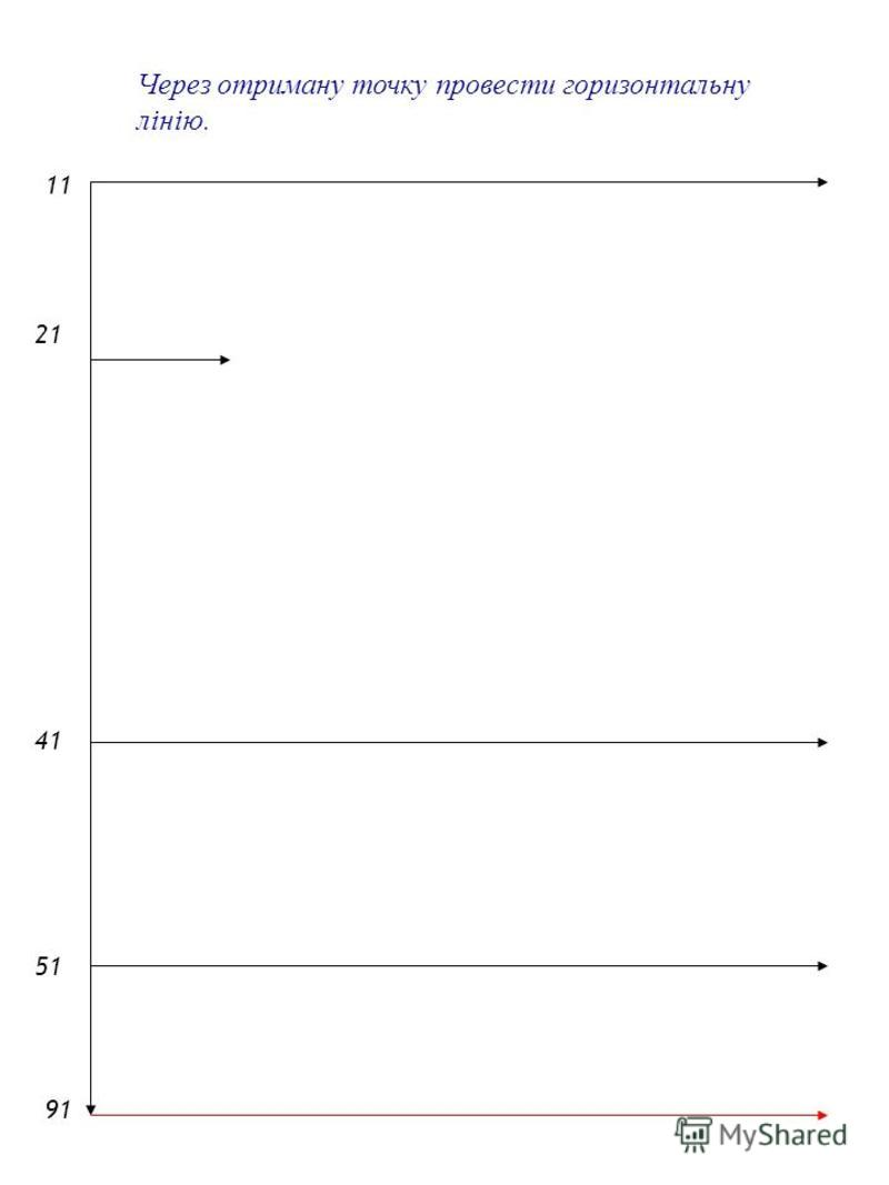 2121 1 4141 5151 9191 Через отриману точку провести горизонтальну лінію.