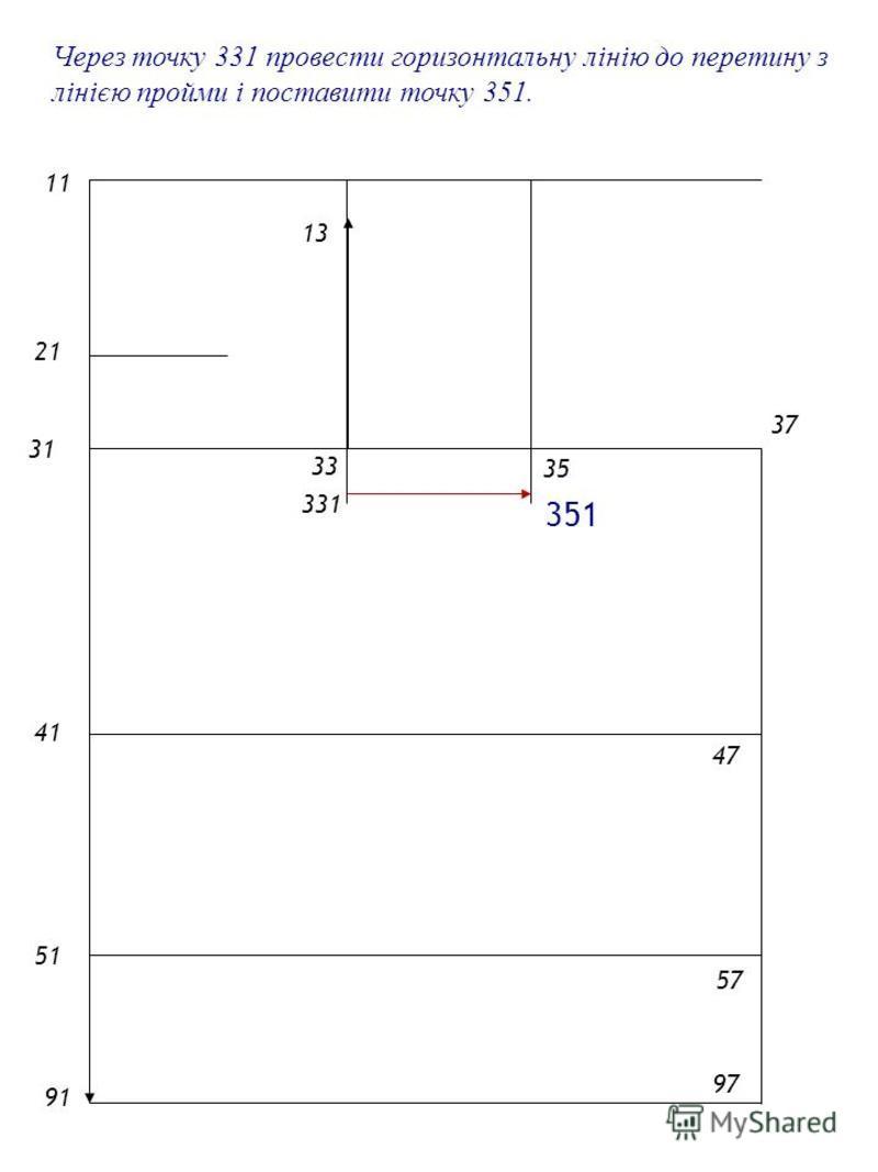 2121 1 4141 5151 9191 31 33 35 Через точку 331 провести горизонтальну лінію до перетину з лінією пройми і поставити точку 351. 57 47 37 97 13 331 351
