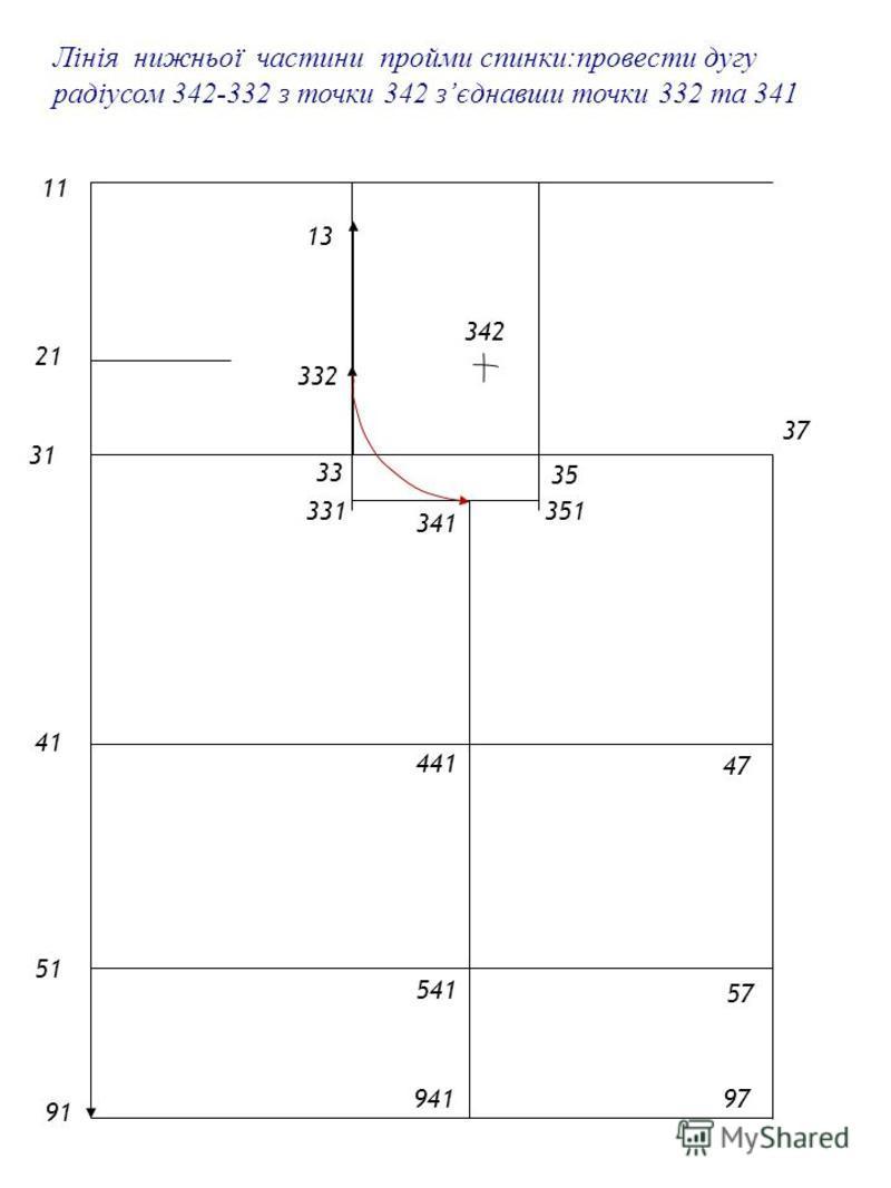 2121 1 4141 5151 9191 31 33 35 Лінія нижньої частини пройми спинки:провести дугу радіусом 342-332 з точки 342 зєднавши точки 332 та 341 57 47 37 97 13 331 341 941 541 441 332 342 351
