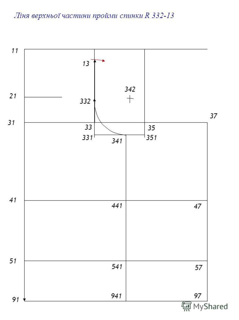 2121 1 4141 5151 9191 31 33 35 Ліня верхньої частини пройми спинки R 332-13 57 47 37 97 13 331 341 941 541 441 332 342 351