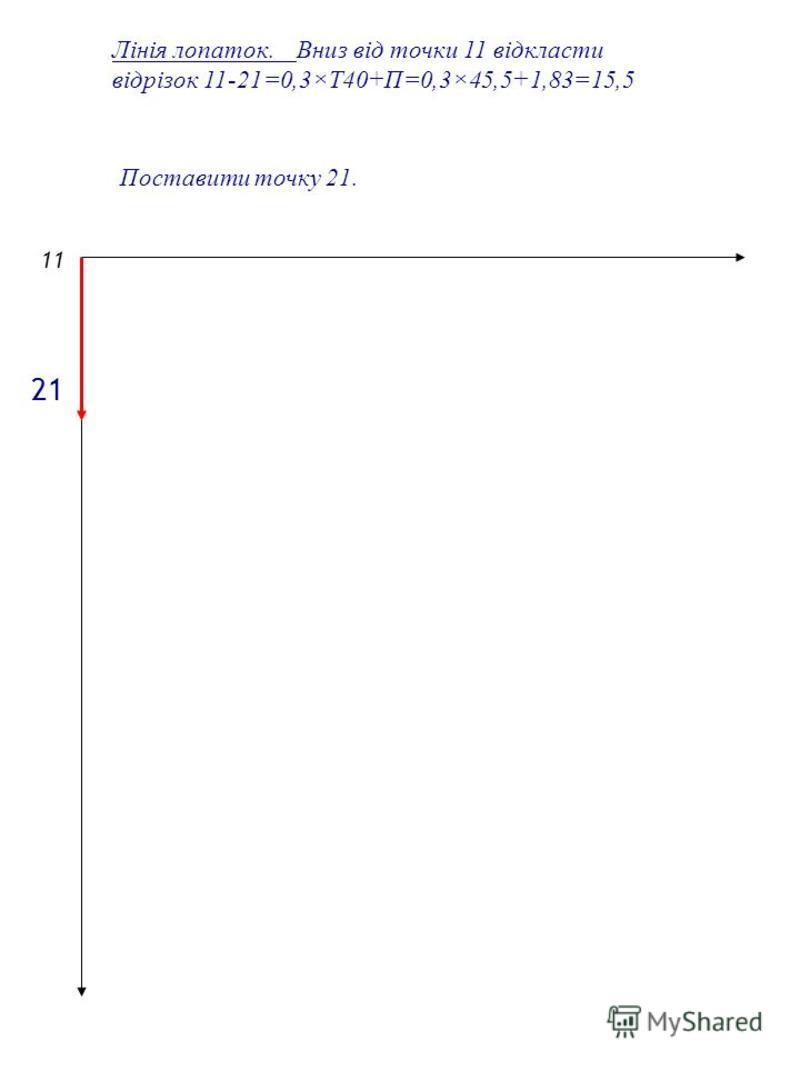 2121 Поставити точку 21. Лінія лопаток. Вниз від точки 11 відкласти відрізок 11-21=0,3×Т40+П=0,3×45,5+1,83=15,5 1