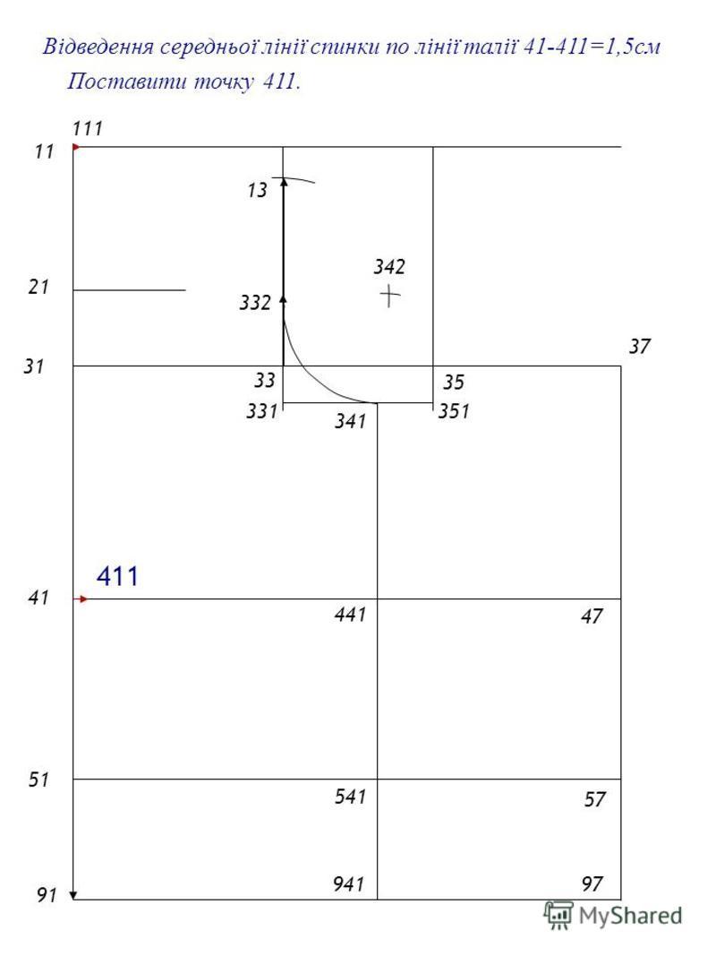 2121 1 4141 5151 9191 31 33 35 Відведення середньої лінії спинки по лінії талії 41-411=1,5cм 57 47 37 97 13 331 341 941 541 441 332 342 Поставити точку 411. 411 111 351