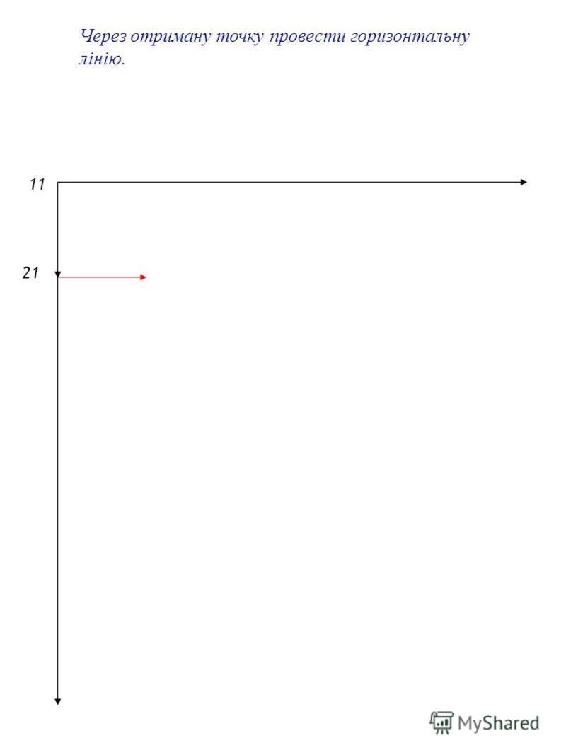 2121 Через отриману точку провести горизонтальну лінію. 1