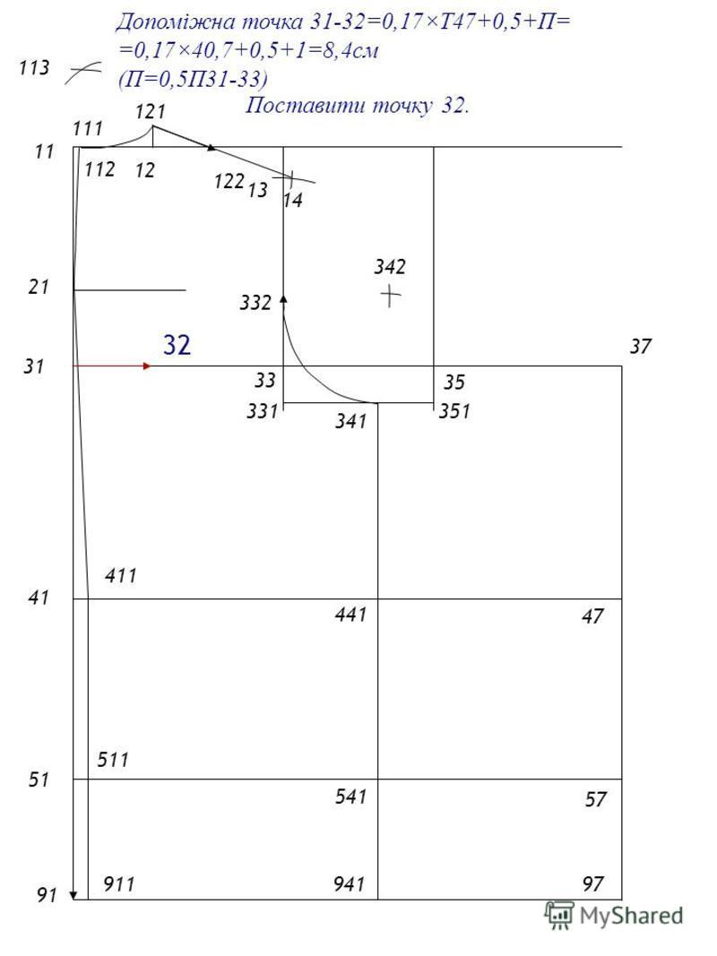 2121 1 4141 5151 9191 31 33 35 57 47 37 97 13 331 341 941 541 441 332 342 111 411 911 511 12 112 121 Допоміжна точка 31-32=0,17×Т47+0,5+П= =0,17×40,7+0,5+1=8,4см (П=0,5П31-33) 113 14 Поставити точку 32. 32 122 351
