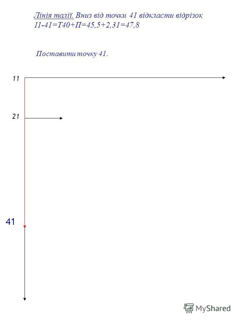 2121 Лінія талії. Вниз від точки 41 відкласти відрізок 11-41=Т40+П=45,5+2,31=47,8 1 Поставити точку 41. 4141
