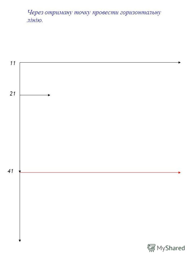 2121 Через отриману точку провести горизонтальну лінію. 1 4141