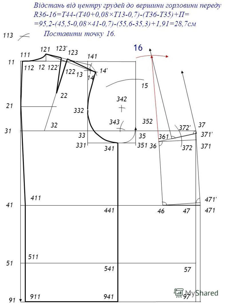 Відстань від центру грудей до вершини горловини переду R36-16=Т44-(Т40+0,08×Т13-0,7)-(Т36-Т35)+П= =95,2-(45,5-0,08×41-0,7)-(55,6-35,3)+1,91=28,7см 2121 1 4141 5151 9191 31 33 35 57 47 37 97 13 331 341 941 541 441 332 342 111 411 911 511 12 112 121 11