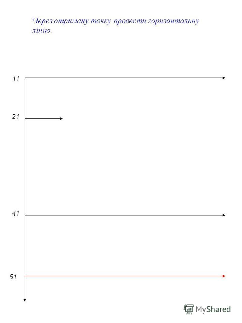 2121 1 4141 5151 Через отриману точку провести горизонтальну лінію.