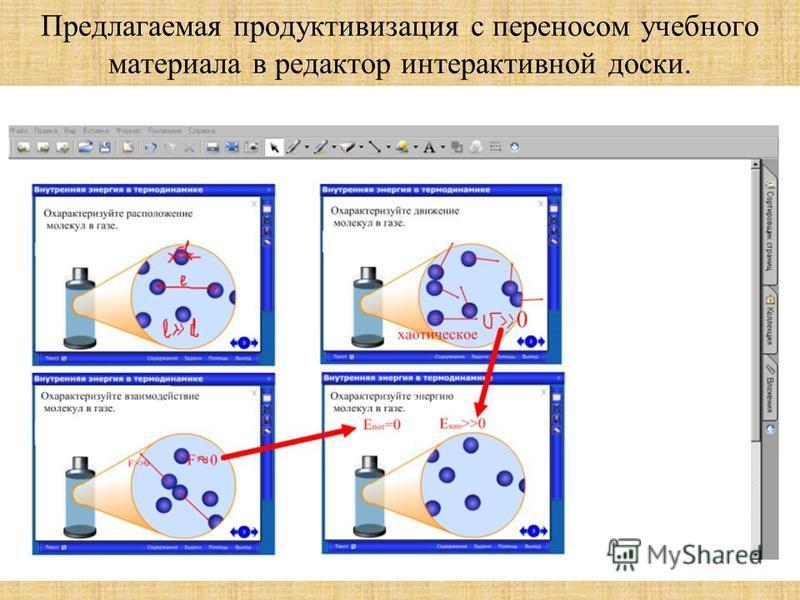 Предлагаемая продуктивизация с переносом учебного материала в редактор интерактивной доски.