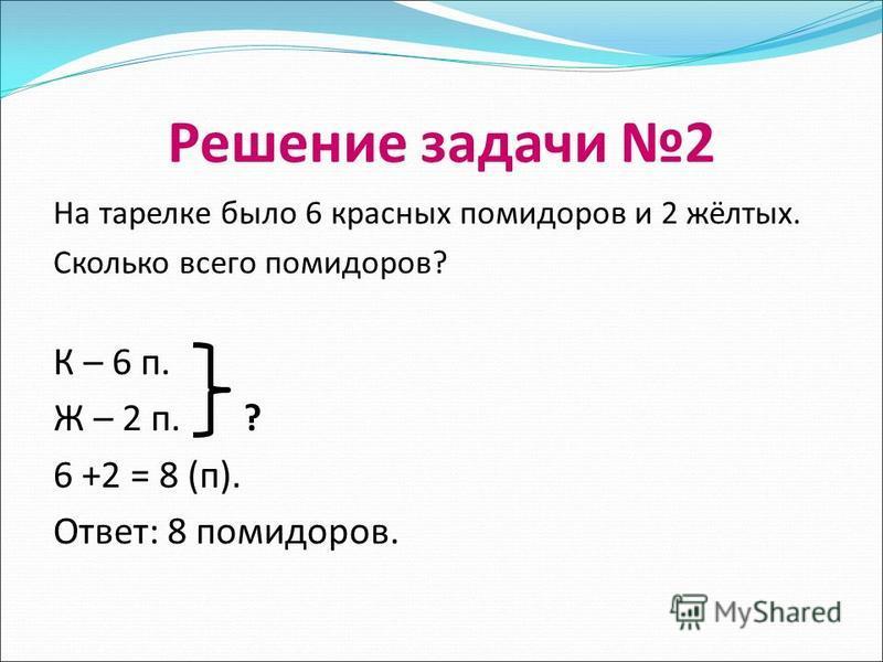 Решение задачи 2 На тарелке было 6 красных помидоров и 2 жёлтых. Сколько всего помидоров? К – 6 п. Ж – 2 п. ? 6 +2 = 8 (п). Ответ: 8 помидоров.