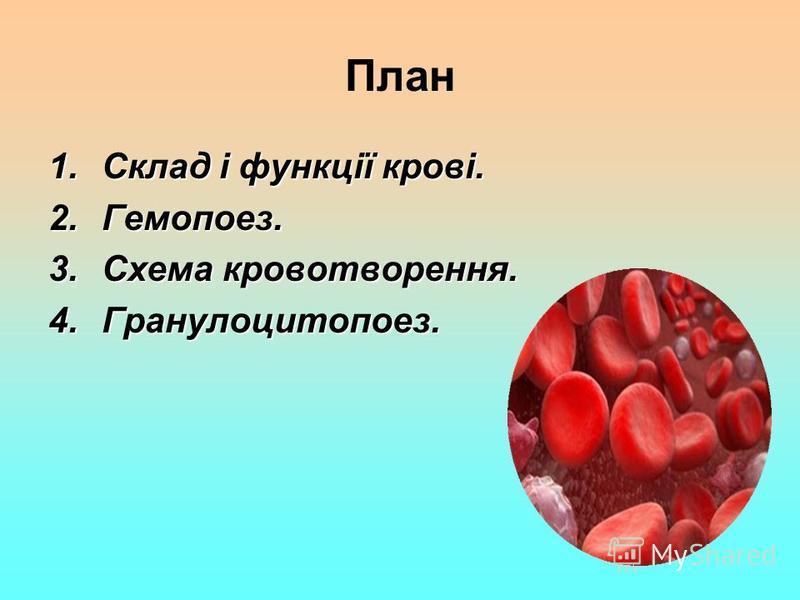 План 1.С клад і функції крові. 2.Г емопоез. 3.С хема кровотворення. 4.Г ранулоцитопоез.