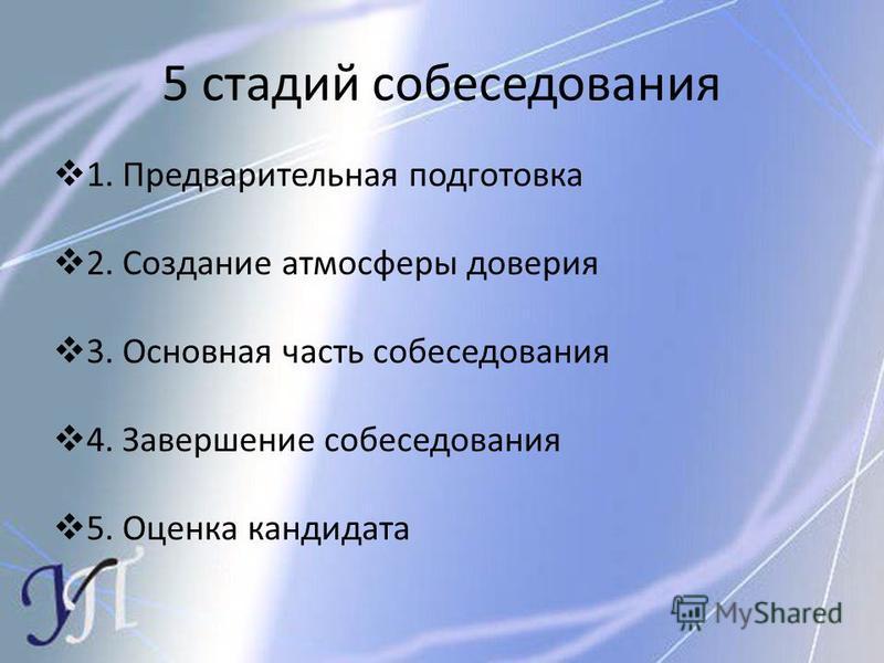 5 стадий собеседования 1. Предварительная подготовка 2. Создание атмосферы доверия 3. Основная часть собеседования 4. Завершение собеседования 5. Оценка кандидата