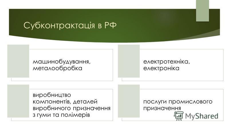 Субконтрактація в РФ машинобудування, металообробка електротехніка, електроніка виробництво компонентів, деталей виробничого призначення з гуми та полімерів послуги промислового призначення
