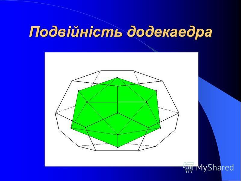 Подвійність октаедра