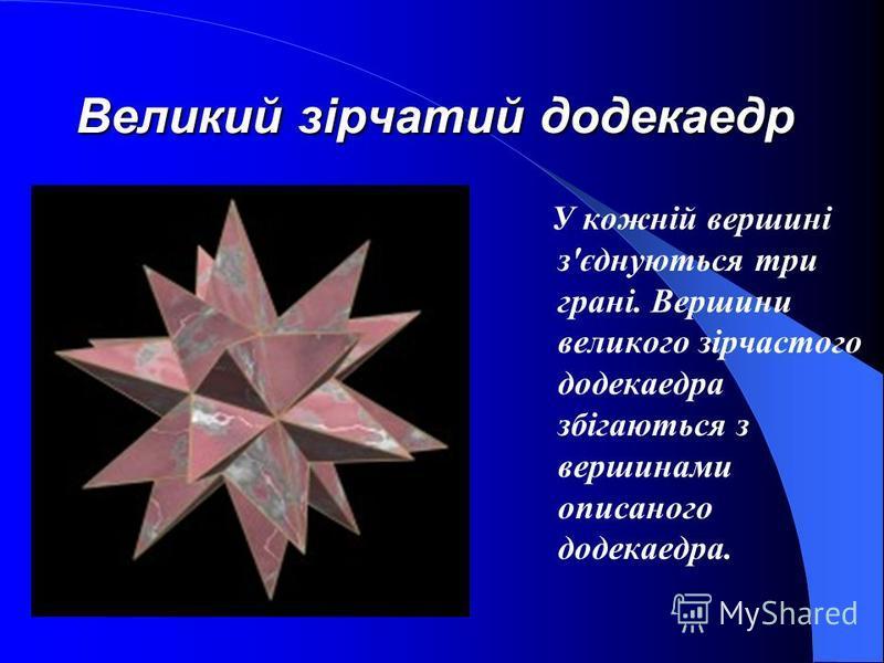 Великий зірчатий додекаедр Великий ікосаедр Малий зірчатий додекаедр Великий додекаедр