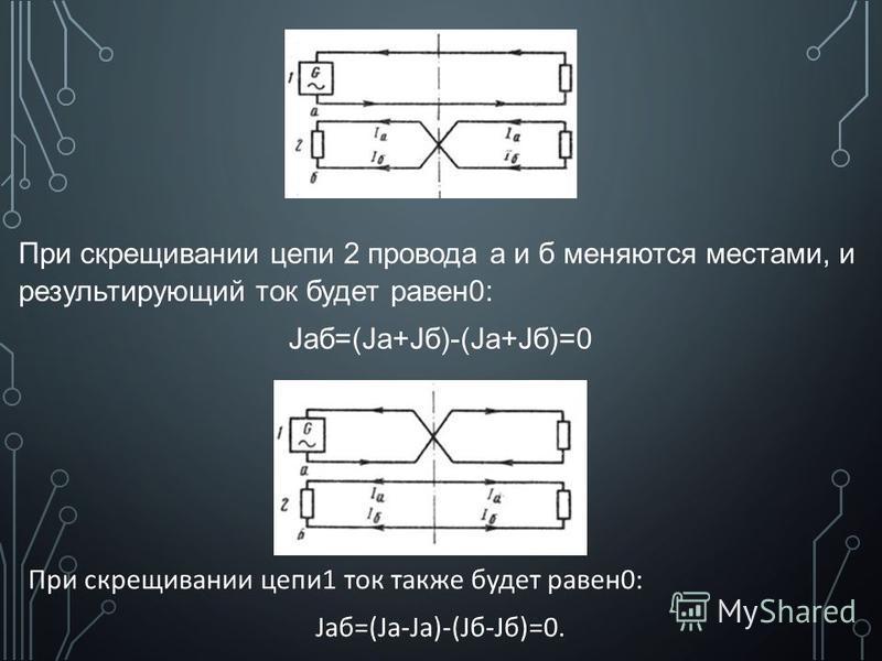 При скрещивании цепи 2 провода а и б меняются местами, и результирующий ток будет равен 0: Jаб=(Ja+Jб)-(Ja+Jб)=0 При скрещивании цепи 1 ток также будет равен 0: Jаб=(Ja-Ja)-(Jб-Jб)=0.