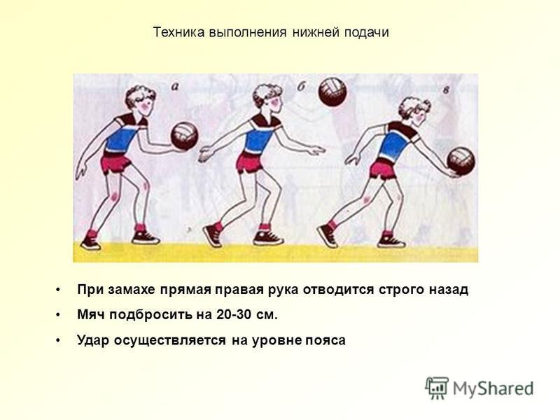 При замахе прямая правая рука отводится строго назад Мяч подбросить на 20-30 см. Удар осуществляется на уровне пояса Техника выполнения нижней подачи