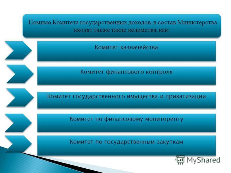 Помимо Комитета государственных доходов, в состав Министерства входят также такие ведомства, как: Комитет финансового контроля Комитет по государственным закупкам Комитет по финансовому мониторингу Комитет государственного имущества и приватизации Ко