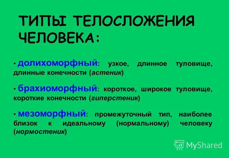 ТИПЫ ТЕЛОСЛОЖЕНИЯ ЧЕЛОВЕКА: долихоморфный : узкое, длинное туловище, длинные конечности (астеник) брахиморфный : короткое, широкое туловище, короткие конечности (гиперстеник) мезоморфный : промежуточный тип, наиболее близок к идеальному (нормальному)