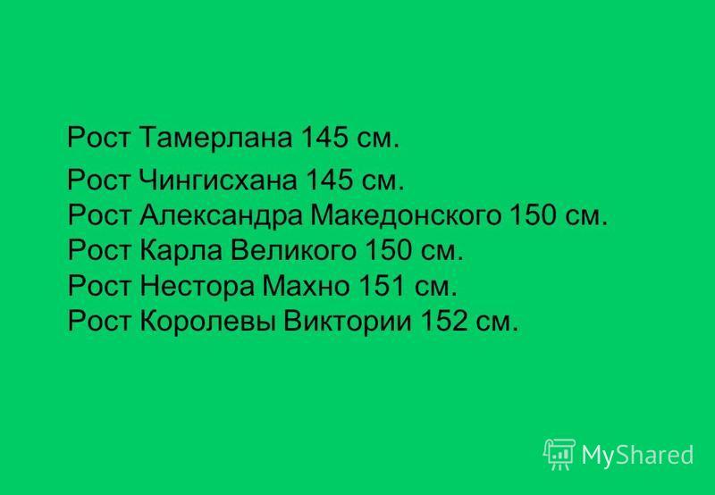 Рост Тамерлана 145 см. Рост Чингисхана 145 см. Рост Александра Македонского 150 см. Рост Карла Великого 150 см. Рост Нестора Махно 151 см. Рост Королевы Виктории 152 см.