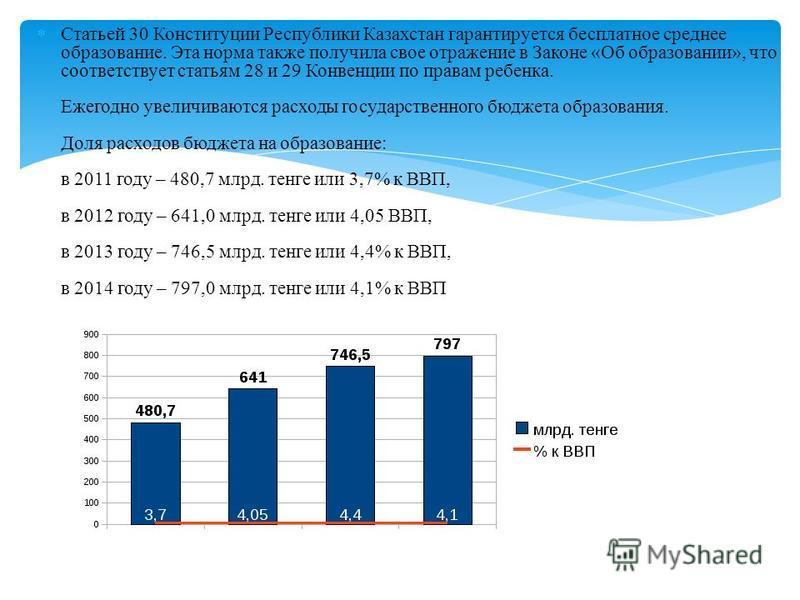 Статьей 30 Конституции Республики Казахстан гарантируется бесплатное среднее образование. Эта норма также получила свое отражение в Законе «Об образовании», что соответствует статьям 28 и 29 Конвенции по правам ребенка. Ежегодно увеличиваются расходы