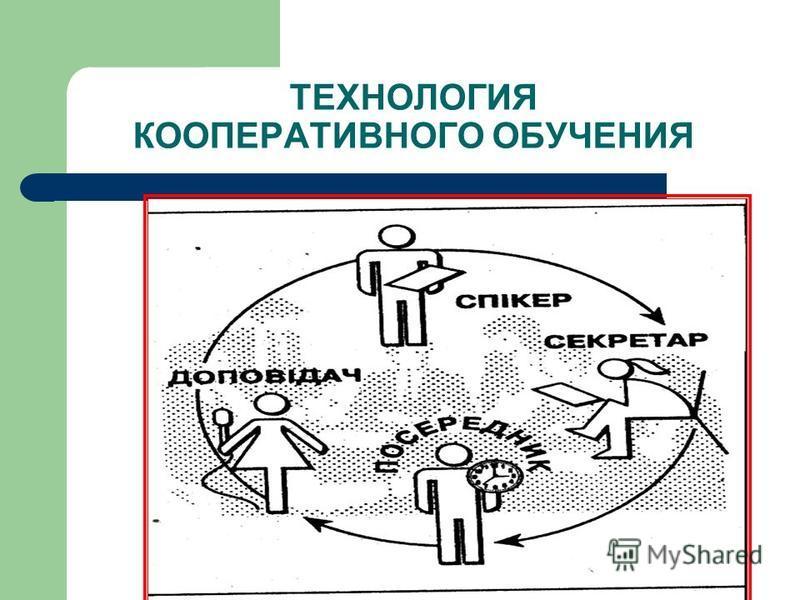Технология проведения коммуникативного практикума/тренинга МОДЕЛИ: «лидер» / «спикер» «снежинки» «снежный ком» «альтернатива»