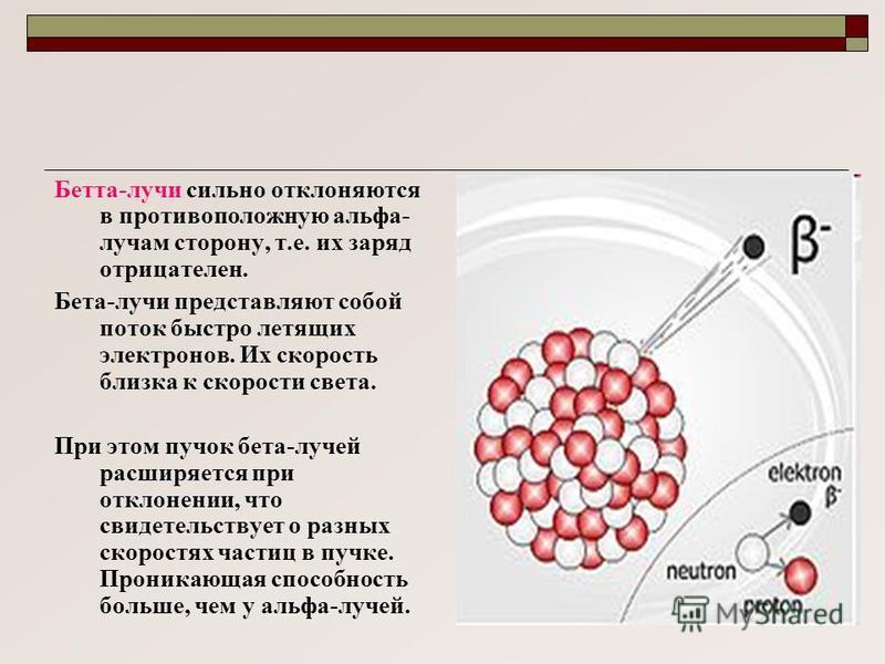 Бетта-лучи сильно отклоняются в противоположную альфа- лучам сторону, т.е. их заряд отрицателен. Бета-лучи представляют собой поток быстро летящих электронов. Их скорость близка к скорости света. При этом пучок бета-лучей расширяется при отклонении,